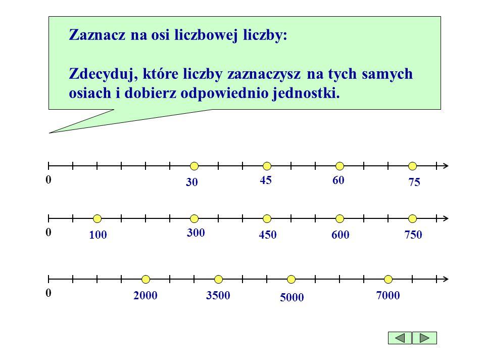 Tak dobierz jednostkę, aby na osi można było zaznaczyć podane liczby: 0 a) 8, 12, 20, 24, 30 b) 30, 50, 60, 110, 120 0 c) 80, 200, 280, 360, 520 0 8 1