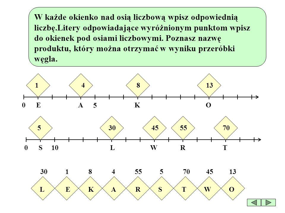 W każde okienko nad osią liczbową wpisz odpowiednią liczbę.Litery odpowiadające wyróżnionym punktom wpisz do okienek pod osiami liczbowymi.
