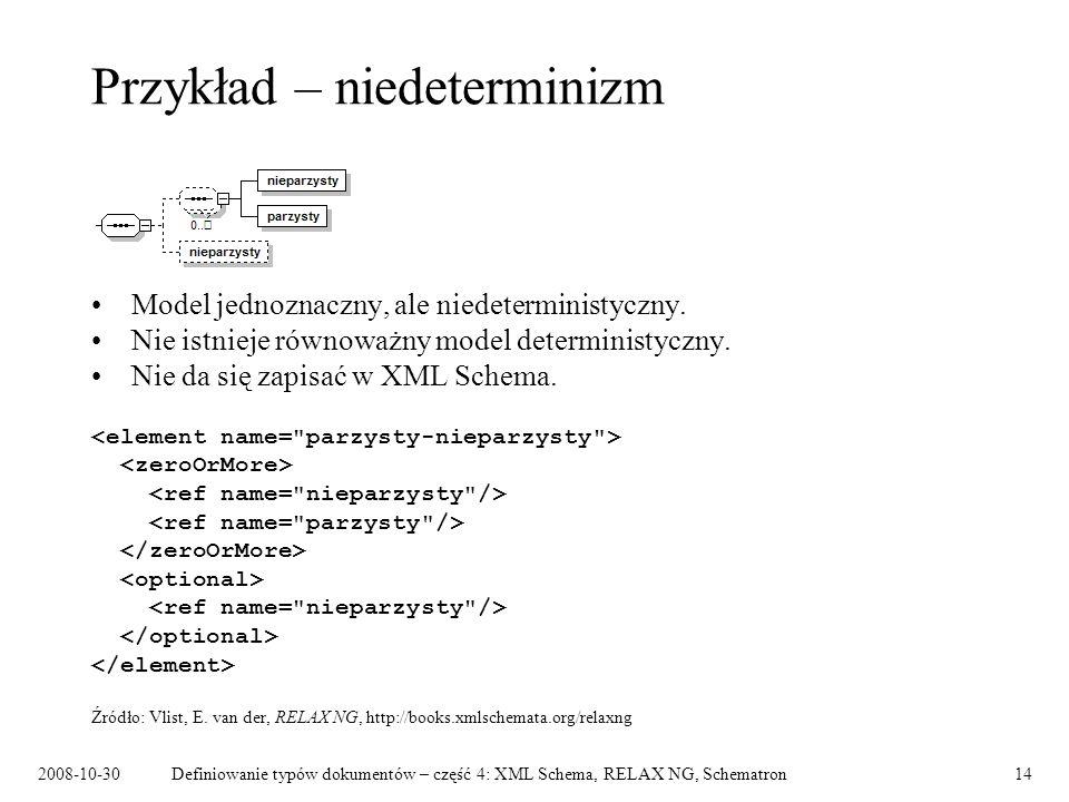 2008-10-30Definiowanie typów dokumentów – część 4: XML Schema, RELAX NG, Schematron14 Przykład – niedeterminizm Model jednoznaczny, ale niedeterminist