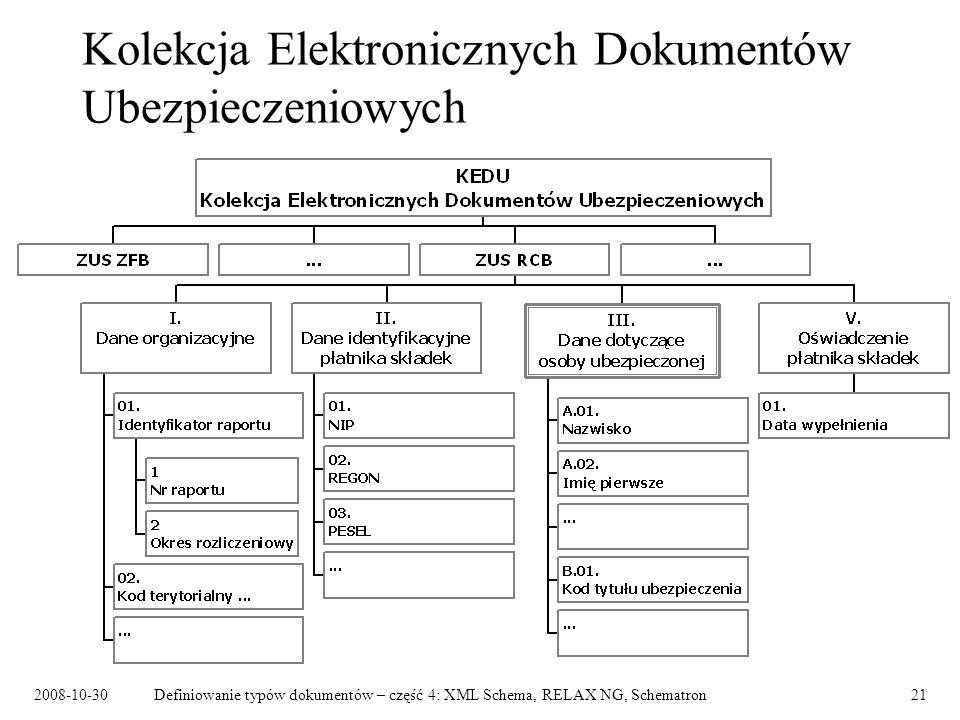 2008-10-30Definiowanie typów dokumentów – część 4: XML Schema, RELAX NG, Schematron21 Kolekcja Elektronicznych Dokumentów Ubezpieczeniowych