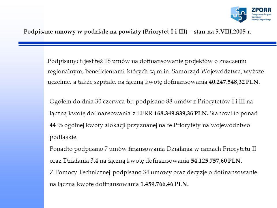 Podpisane umowy w podziale na powiaty (Priorytet I i III) – stan na 5.VIII.2005 r.