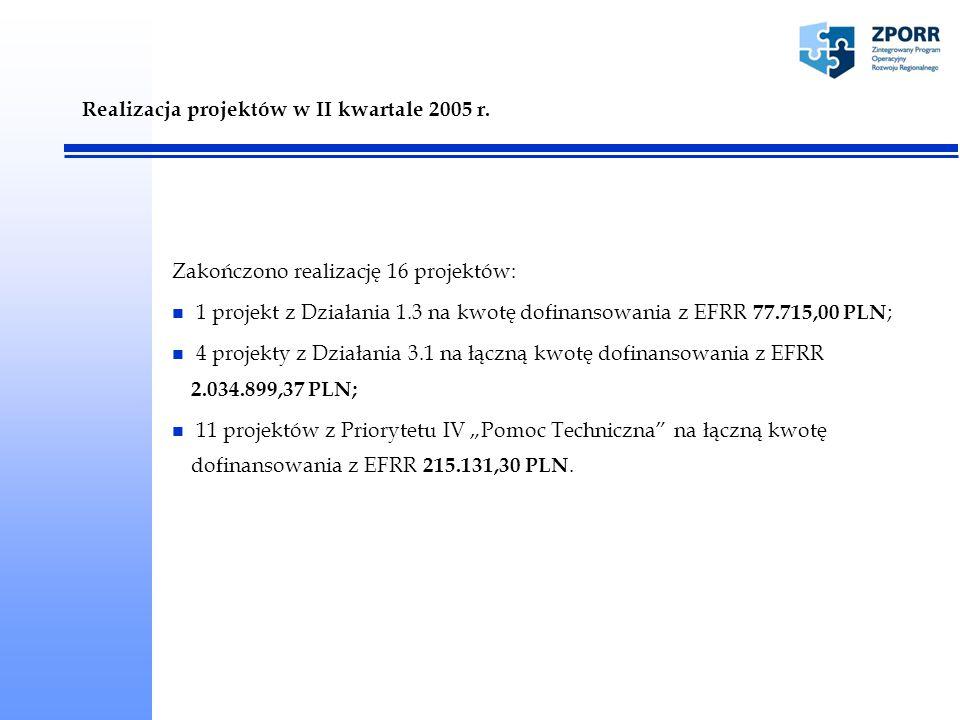 Realizacja projektów w II kwartale 2005 r.