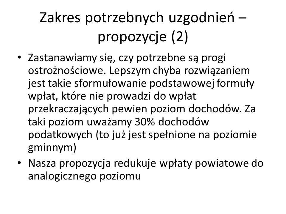Zakres potrzebnych uzgodnień – propozycje (2) Zastanawiamy się, czy potrzebne są progi ostrożnościowe.