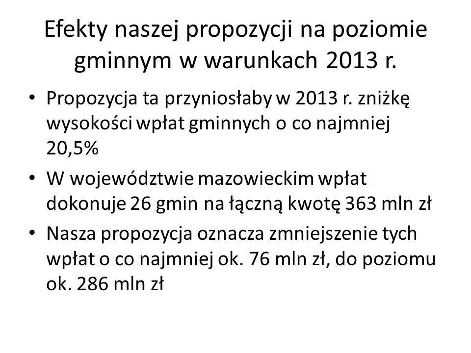 Efekty naszej propozycji na poziomie gminnym w warunkach 2013 r.