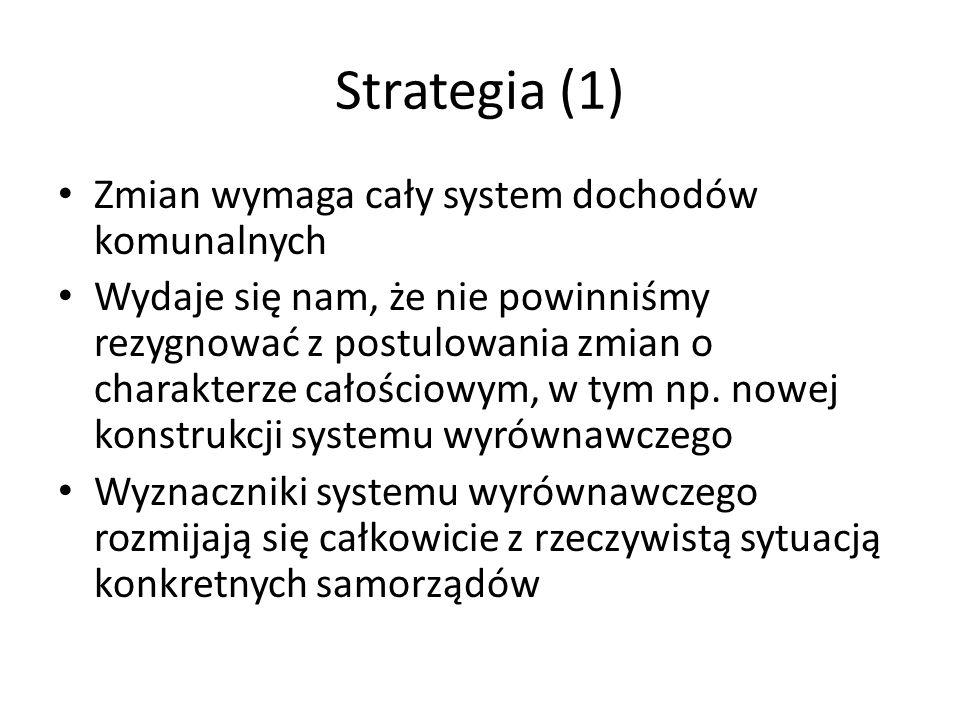 Strategia (1) Zmian wymaga cały system dochodów komunalnych Wydaje się nam, że nie powinniśmy rezygnować z postulowania zmian o charakterze całościowym, w tym np.