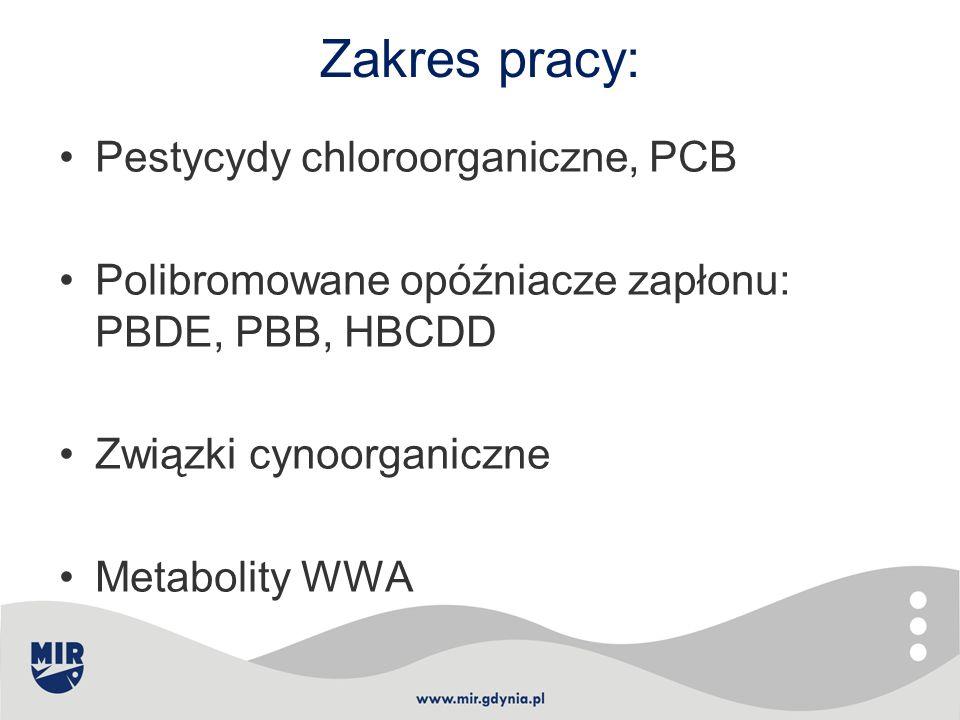 Zakres pracy: Pestycydy chloroorganiczne, PCB Polibromowane opóźniacze zapłonu: PBDE, PBB, HBCDD Związki cynoorganiczne Metabolity WWA