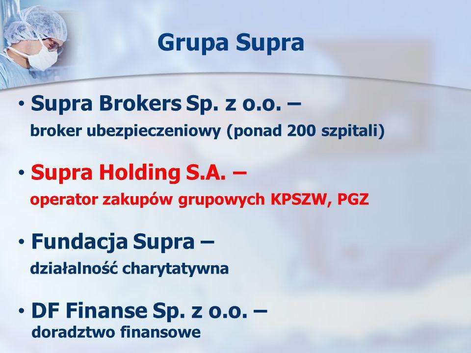 Grupa Supra Supra Brokers Sp. z o.o. – broker ubezpieczeniowy (ponad 200 szpitali) Supra Holding S.A. – operator zakupów grupowych KPSZW, PGZ Fundacja