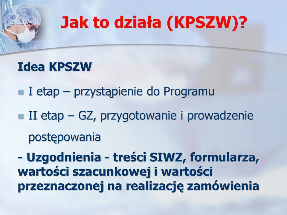 Jak to działa (KPSZW)? Idea KPSZW I etap – przystąpienie do Programu I etap – przystąpienie do Programu II etap – GZ, przygotowanie i prowadzenie post
