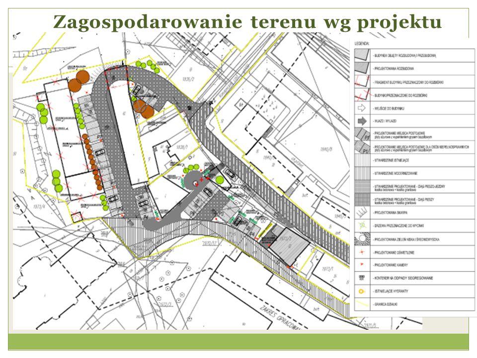 Zagospodarowanie terenu wg projektu