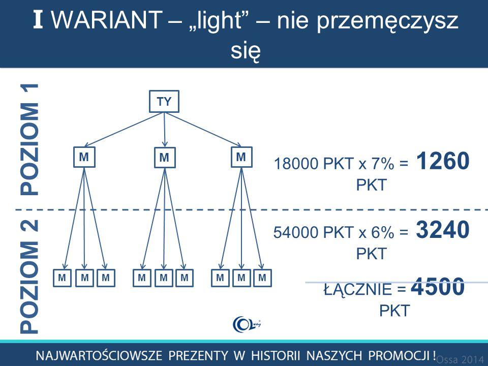 """I WARIANT – """"light – nie przemęczysz się POZIOM 1 TY M MMMMMMMMM MM 18000 PKT x 7% = 1260 PKT 54000 PKT x 6% = 3240 PKT POZIOM 2 ŁĄCZNIE = 4500 PKT"""