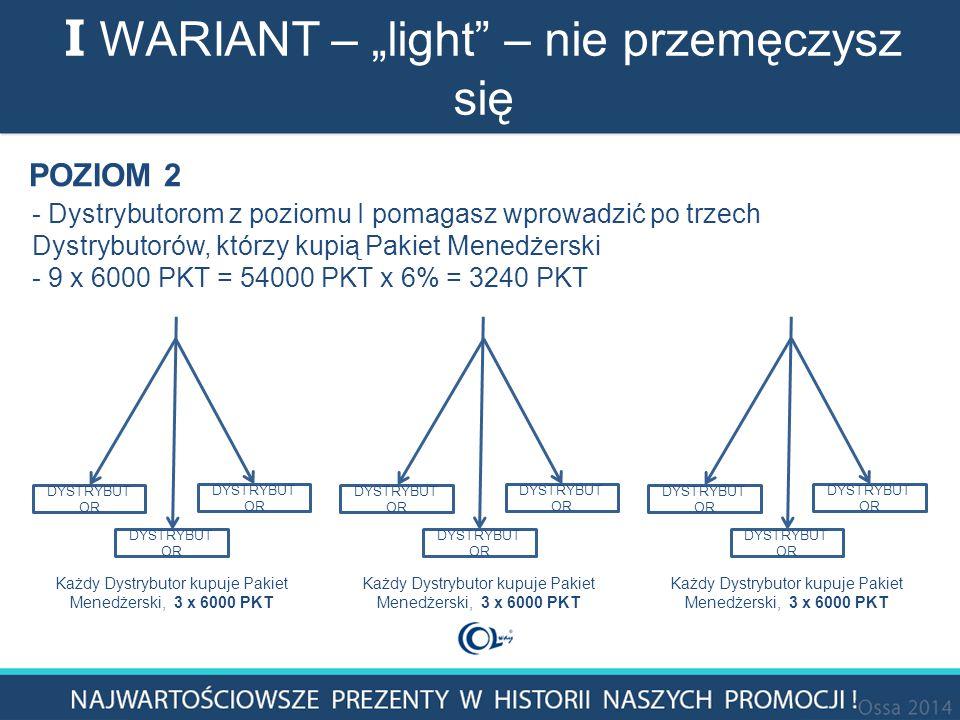 """I WARIANT – """"light – nie przemęczysz się POZIOM 2 - Dystrybutorom z poziomu I pomagasz wprowadzić po trzech Dystrybutorów, którzy kupią Pakiet Menedżerski - 9 x 6000 PKT = 54000 PKT x 6% = 3240 PKT DYSTRYBUT OR Każdy Dystrybutor kupuje Pakiet Menedżerski, 3 x 6000 PKT DYSTRYBUT OR Każdy Dystrybutor kupuje Pakiet Menedżerski, 3 x 6000 PKT DYSTRYBUT OR Każdy Dystrybutor kupuje Pakiet Menedżerski, 3 x 6000 PKT DYSTRYBUT OR"""