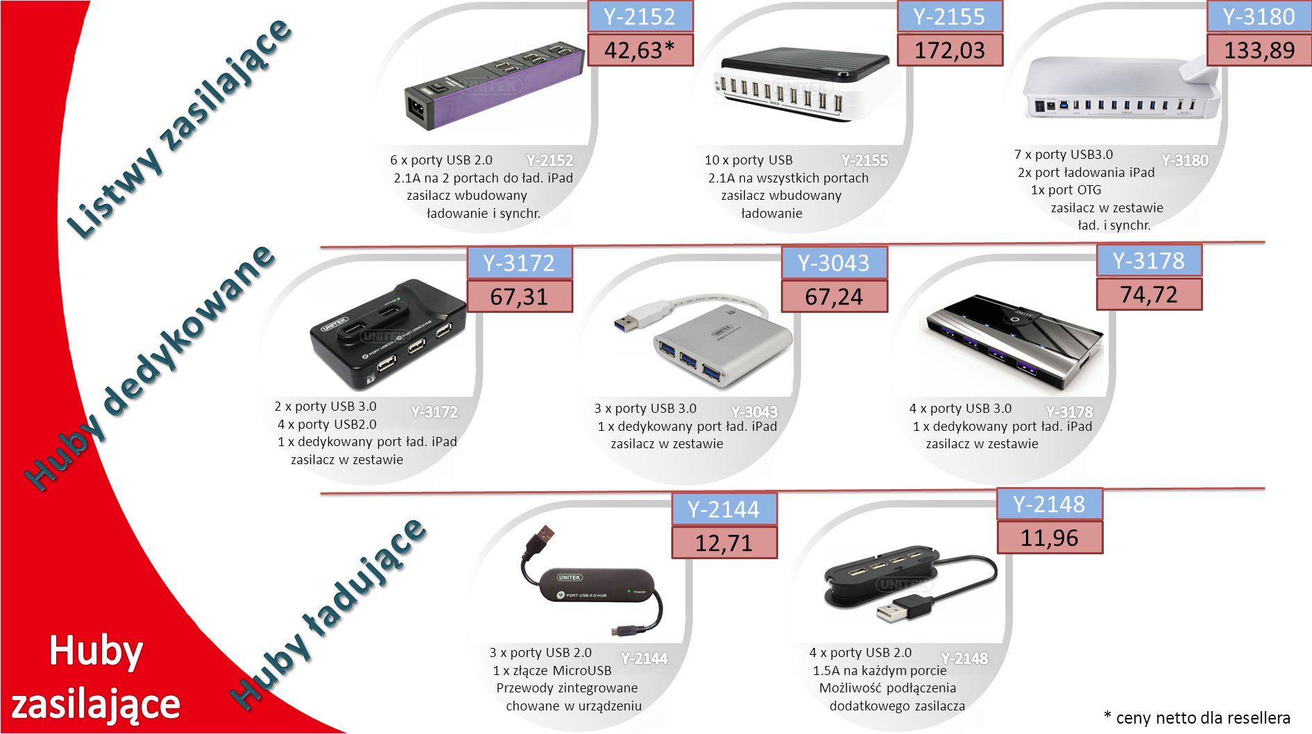 3 x porty USB 2.0 1 x złącze MicroUSB Przewody zintegrowane chowane w urządzeniu 4 x porty USB 2.0 1.5A na każdym porcie Możliwość podłączenia dodatko