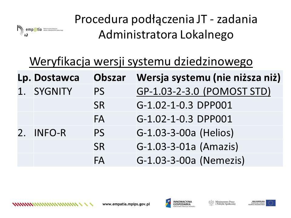 Lp.DostawcaObszarWersja systemu (nie niższa niż) 1.SYGNITYPSGP-1.03-2-3.0 (POMOST STD) SRG-1.02-1-0.3 DPP001 FAG-1.02-1-0.3 DPP001 2.INFO-RPSG-1.03-3-