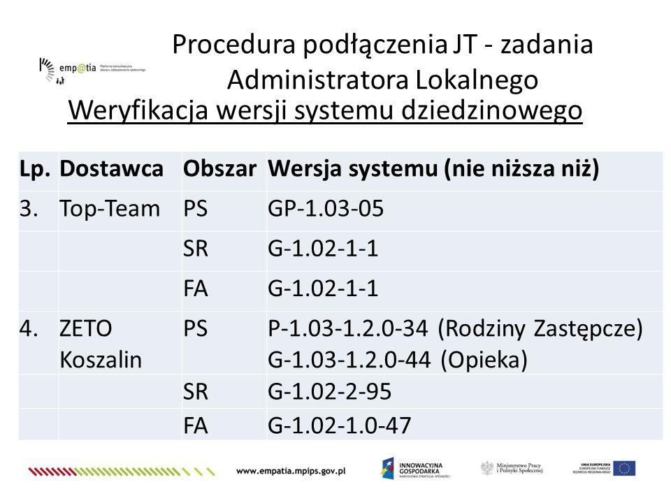 Lp.DostawcaObszarWersja systemu (nie niższa niż) 3.Top-TeamPSGP-1.03-05 SRG-1.02-1-1 FAG-1.02-1-1 4.ZETO Koszalin PSP-1.03-1.2.0-34 (Rodziny Zastępcze