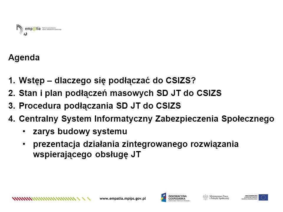 Agenda 1.Wstęp – dlaczego się podłączać do CSIZS? 2.Stan i plan podłączeń masowych SD JT do CSIZS 3.Procedura podłączania SD JT do CSIZS 4.Centralny S