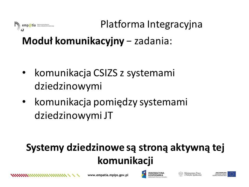 Moduł komunikacyjny − zadania: komunikacja CSIZS z systemami dziedzinowymi komunikacja pomiędzy systemami dziedzinowymi JT Systemy dziedzinowe są stro
