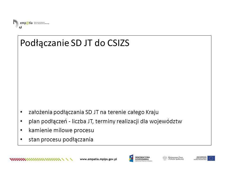 Podłączanie SD JT do CSIZS założenia podłączania SD JT na terenie całego Kraju plan podłączeń - liczba JT, terminy realizacji dla województw kamienie