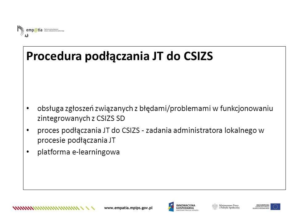 Procedura podłączania JT do CSIZS obsługa zgłoszeń związanych z błędami/problemami w funkcjonowaniu zintegrowanych z CSIZS SD proces podłączania JT do