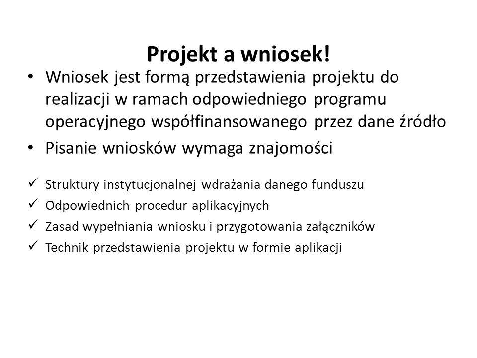 Projekt a wniosek.
