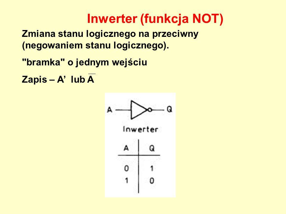 Wyjście bramki OR (czyli LUB) jest w stanie wysokim, jeżeli któreś z wejść (lub obydwa) jest w stanie wysokim Narysowana bramka to 2-wejściowa bramka OR.