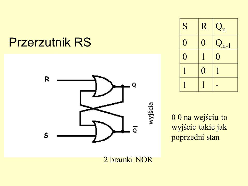 Przerzutniki (układy sekwencyjne!) Przerzutniki są elementami grupy układów sekwencyjnych, których podstawowym zadaniem jest pamiętanie jednego bitu informacji Przerzutnik posiada co najmniej dwa wejścia i z reguły dwa wyjścia Typy przerzutników : RSDJKT