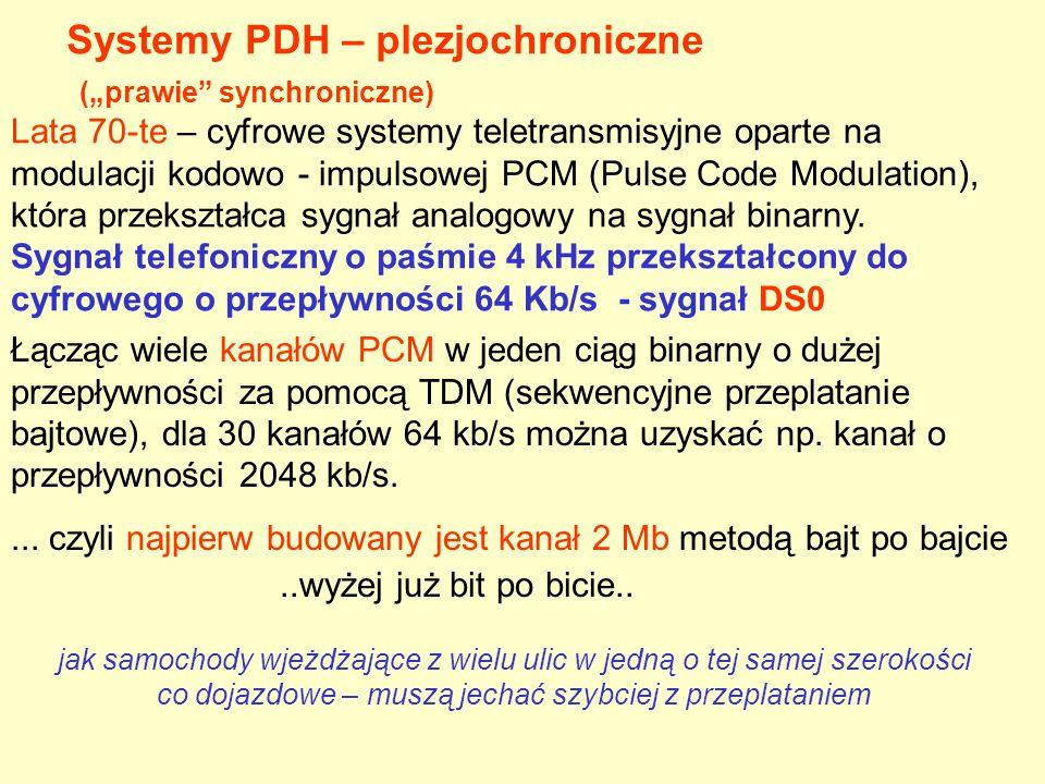 W systemach teletransmisyjnych rozróżnia się dwa rodzaje zwielokrotnienia z podziałem czasu: zwielokrotnienie z przeplataniem bitów (bit po bicie) - np.