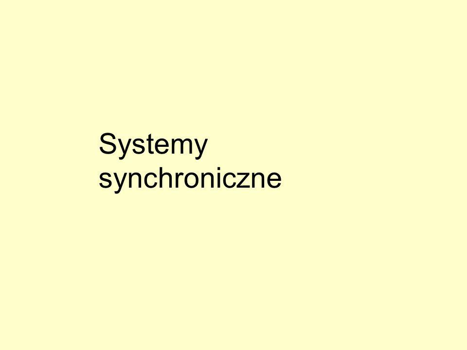 USA system T1 multipleksacja razy 24