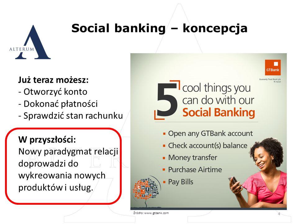 Social banking – koncepcja 4 Już teraz możesz: - Otworzyć konto - Dokonać płatności - Sprawdzić stan rachunku W przyszłości: Nowy paradygmat relacji doprowadzi do wykreowania nowych produktów i usług.