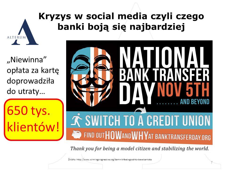"""Kryzys w social media czyli czego banki boją się najbardziej 7 """"Niewinna opłata za kartę doprowadziła do utraty… 650 tys."""