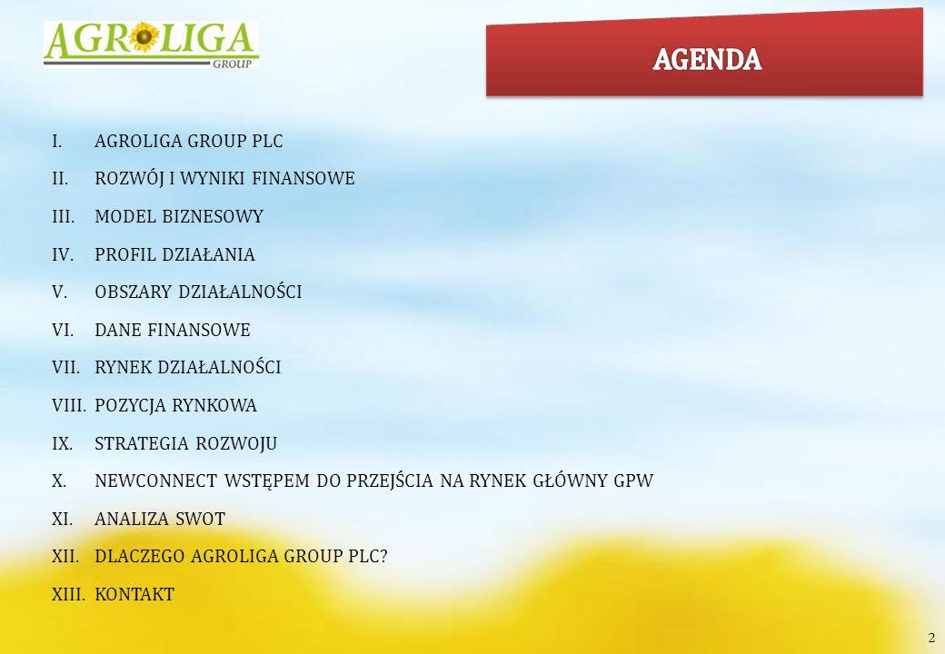 3 AGROLIGA GROUP PLC NA NEWCONNECT  w drodze prywatnej oferty akcji pod koniec 2010 r.