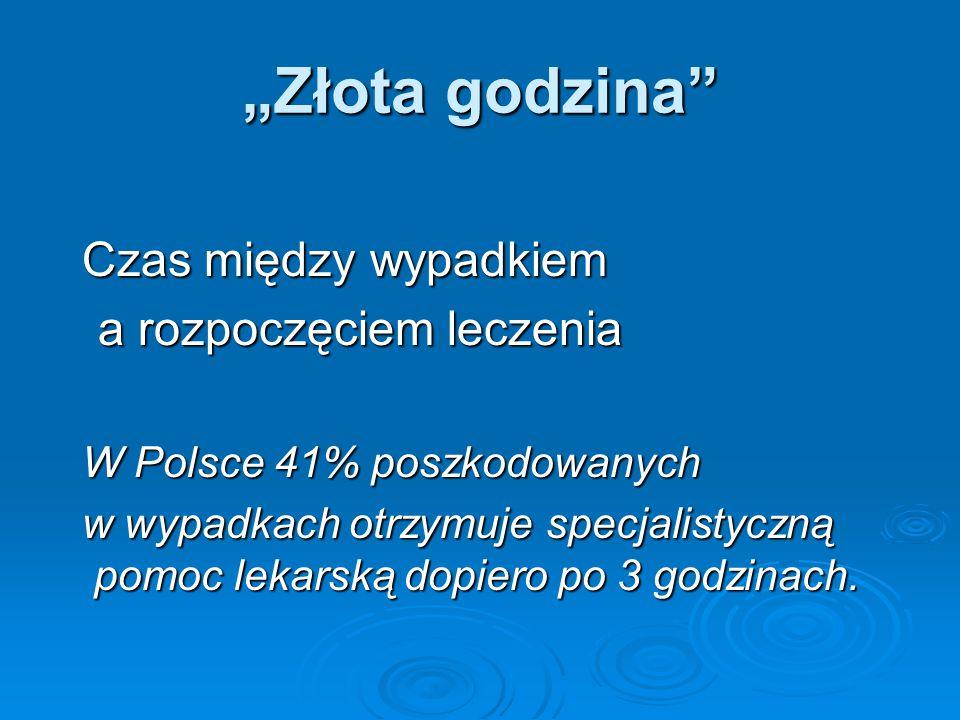 """""""Złota godzina Czas między wypadkiem Czas między wypadkiem a rozpoczęciem leczenia a rozpoczęciem leczenia W Polsce 41% poszkodowanych W Polsce 41% poszkodowanych w wypadkach otrzymuje specjalistyczną pomoc lekarską dopiero po 3 godzinach."""