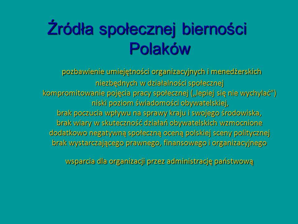 """Źródła społecznej bierności Polaków pozbawienie umiejętności organizacyjnych i menedżerskich niezbędnych w działalności społecznej kompromitowanie pojęcia pracy społecznej (""""lepiej się nie wychylać ) niski poziom świadomości obywatelskiej, brak poczucia wpływu na sprawy kraju i swojego środowiska, brak wiary w skuteczność działań obywatelskich wzmocnione dodatkowo negatywną społeczną oceną polskiej sceny politycznej brak wystarczającego prawnego, finansowego i organizacyjnego wsparcia dla organizacji przez administrację państwową"""