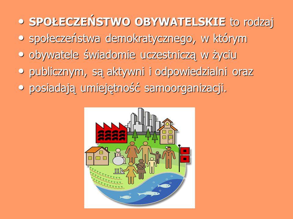 SPOŁECZEŃSTWO OBYWATELSKIE to rodzaj SPOŁECZEŃSTWO OBYWATELSKIE to rodzaj społeczeństwa demokratycznego, w którym społeczeństwa demokratycznego, w którym obywatele świadomie uczestniczą w życiu obywatele świadomie uczestniczą w życiu publicznym, są aktywni i odpowiedzialni oraz publicznym, są aktywni i odpowiedzialni oraz posiadają umiejętność samoorganizacji.