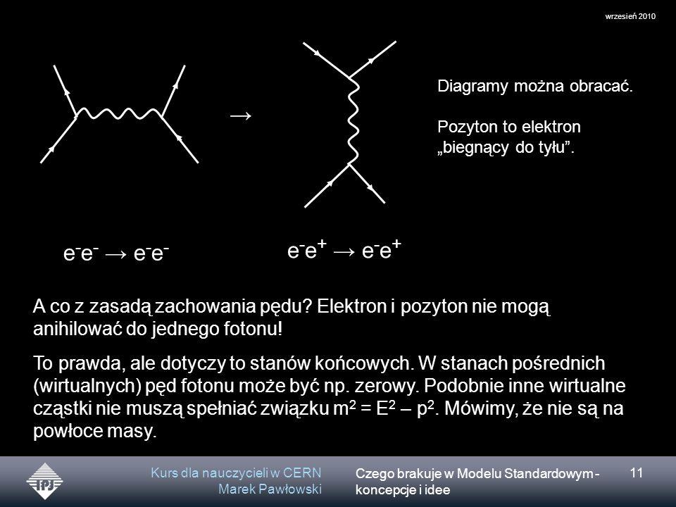 Czego brakuje w Modelu Standardowym - koncepcje i idee wrzesień 2010 Kurs dla nauczycieli w CERN Marek Pawłowski 11 → e - e - → e - e - e - e + → e - e + Diagramy można obracać.