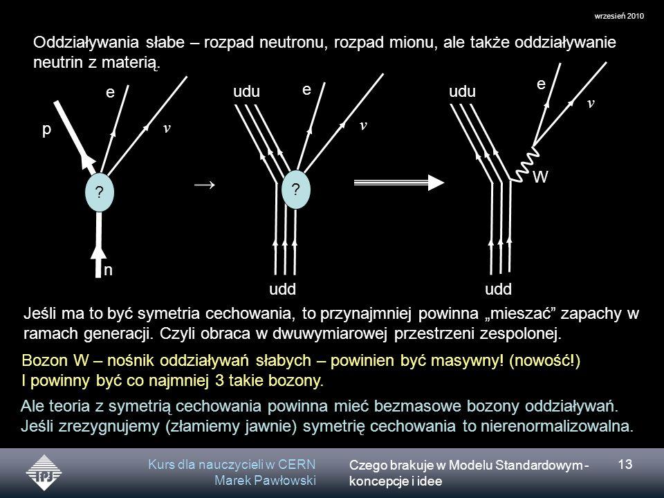 Czego brakuje w Modelu Standardowym - koncepcje i idee wrzesień 2010 Kurs dla nauczycieli w CERN Marek Pawłowski 13 Oddziaływania słabe – rozpad neutronu, rozpad mionu, ale także oddziaływanie neutrin z materią.
