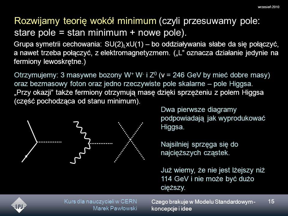 Czego brakuje w Modelu Standardowym - koncepcje i idee wrzesień 2010 Kurs dla nauczycieli w CERN Marek Pawłowski 15 Rozwijamy teorię wokół minimum (czyli przesuwamy pole: stare pole = stan minimum + nowe pole).
