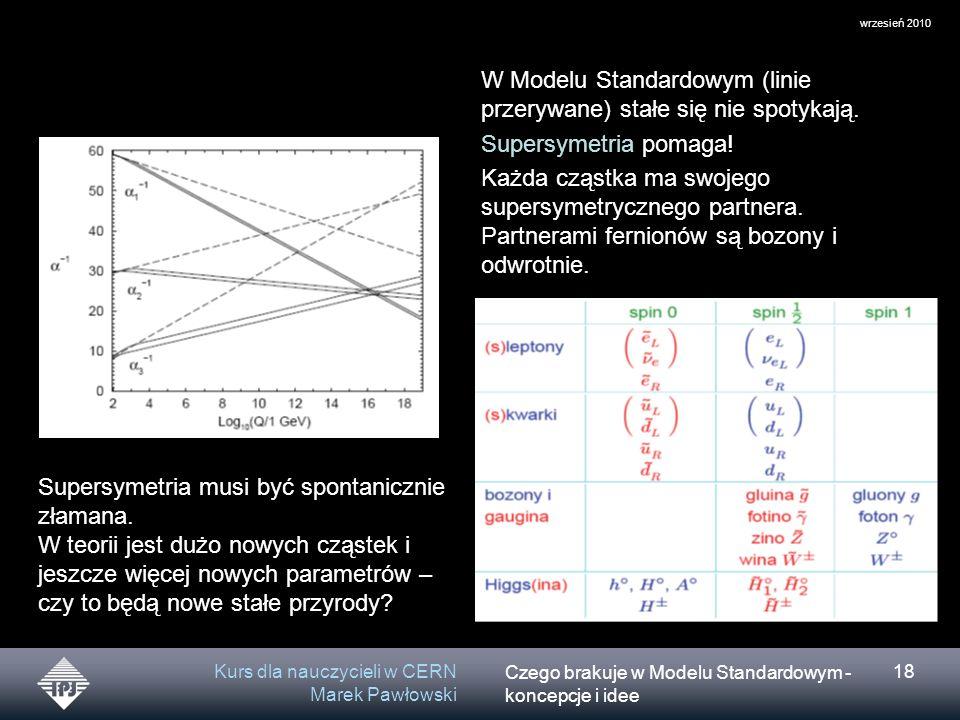 Czego brakuje w Modelu Standardowym - koncepcje i idee wrzesień 2010 Kurs dla nauczycieli w CERN Marek Pawłowski 18 W Modelu Standardowym (linie przerywane) stałe się nie spotykają.