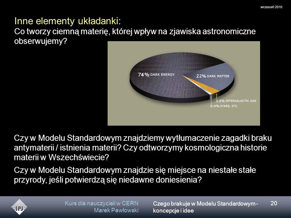 Czego brakuje w Modelu Standardowym - koncepcje i idee wrzesień 2010 Kurs dla nauczycieli w CERN Marek Pawłowski 20 Inne elementy układanki: Co tworzy ciemną materię, której wpływ na zjawiska astronomiczne obserwujemy.