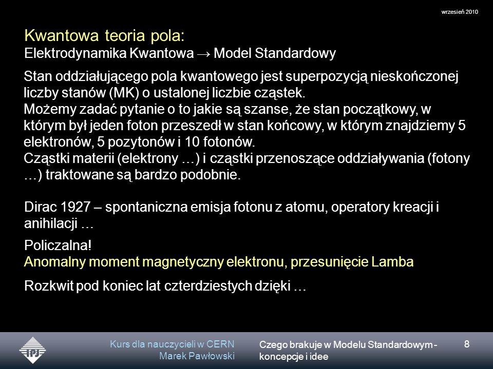 Czego brakuje w Modelu Standardowym - koncepcje i idee wrzesień 2010 Kurs dla nauczycieli w CERN Marek Pawłowski 8 Kwantowa teoria pola: Elektrodynamika Kwantowa → Model Standardowy Stan oddziałującego pola kwantowego jest superpozycją nieskończonej liczby stanów (MK) o ustalonej liczbie cząstek.