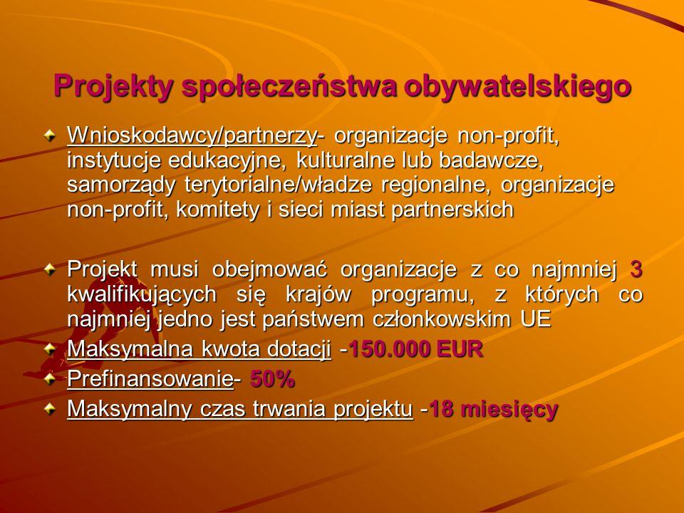 Projekty społeczeństwa obywatelskiego Wnioskodawcy/partnerzy- organizacje non-profit, instytucje edukacyjne, kulturalne lub badawcze, samorządy teryto