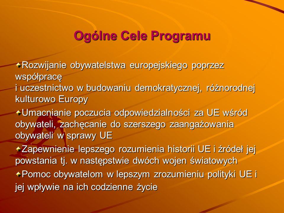 Ogólne Cele Programu Rozwijanie obywatelstwa europejskiego poprzez współpracę i uczestnictwo w budowaniu demokratycznej, różnorodnej kulturowo Europy
