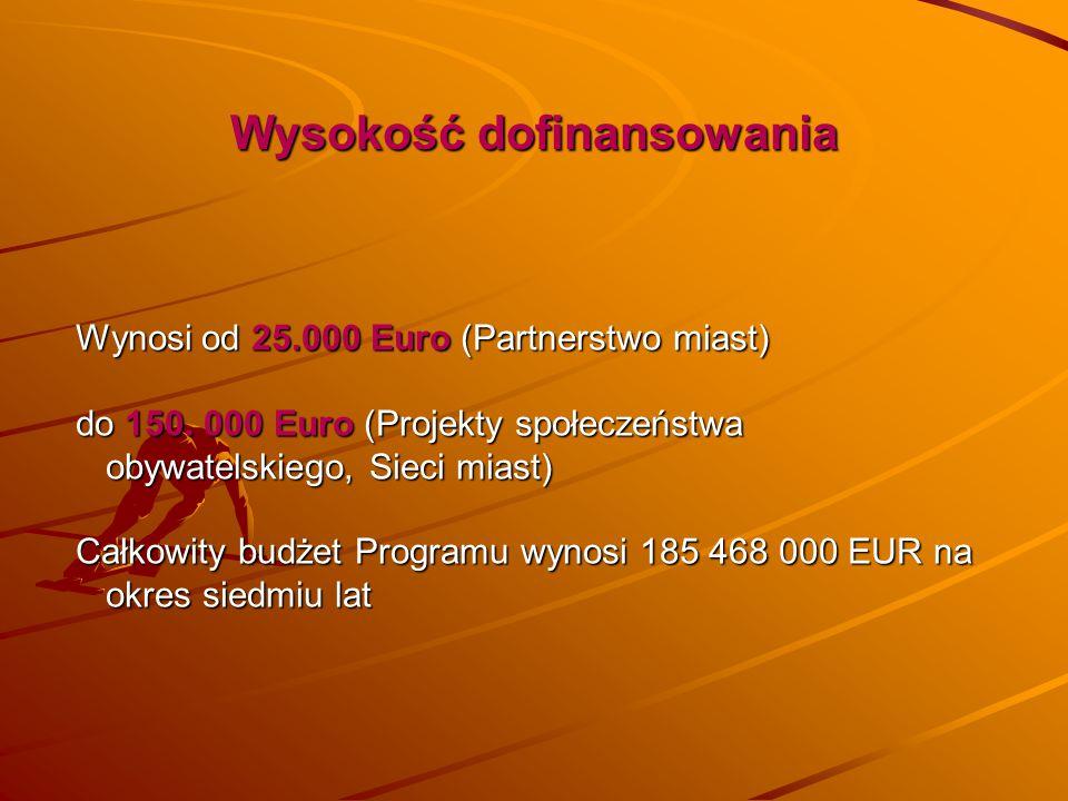 Wynosi od 25.000 Euro (Partnerstwo miast) do 150. 000 Euro (Projekty społeczeństwa obywatelskiego, Sieci miast) do 150. 000 Euro (Projekty społeczeńst