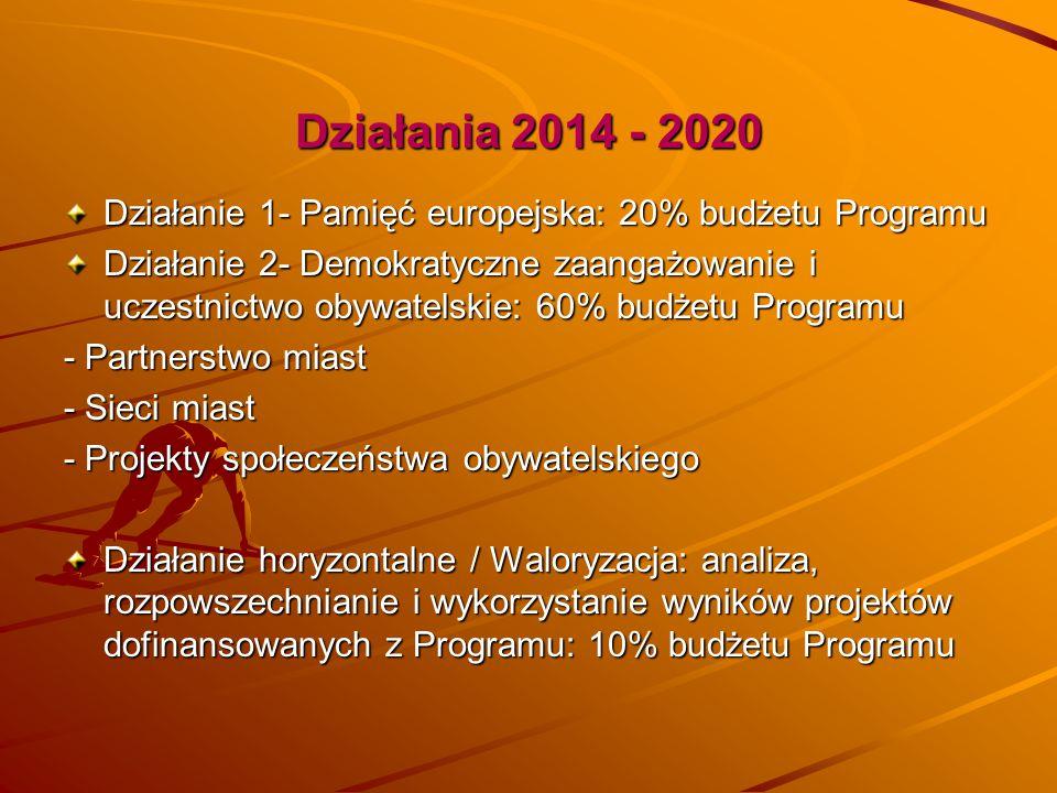 Działania 2014 - 2020 Działanie 1- Pamięć europejska: 20% budżetu Programu Działanie 2- Demokratyczne zaangażowanie i uczestnictwo obywatelskie: 60% b