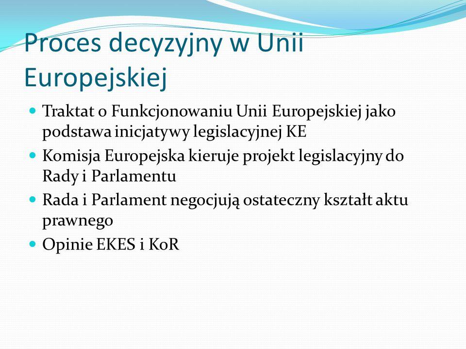 Proces decyzyjny w Unii Europejskiej Traktat o Funkcjonowaniu Unii Europejskiej jako podstawa inicjatywy legislacyjnej KE Komisja Europejska kieruje projekt legislacyjny do Rady i Parlamentu Rada i Parlament negocjują ostateczny kształt aktu prawnego Opinie EKES i KoR