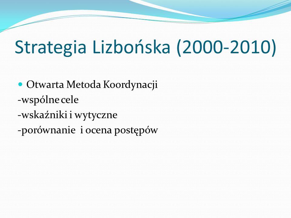 Strategia Lizbońska (2000-2010) Otwarta Metoda Koordynacji -wspólne cele -wskaźniki i wytyczne -porównanie i ocena postępów