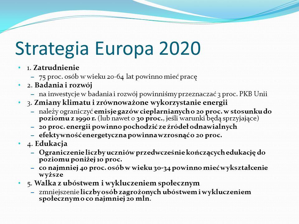 Strategia Europa 2020 1. Zatrudnienie – 75 proc. osób w wieku 20-64 lat powinno mieć pracę 2. Badania i rozwój – na inwestycje w badania i rozwój powi