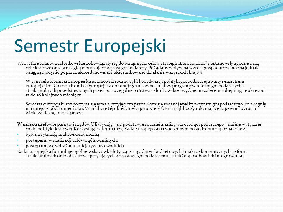 """Semestr Europejski Wszystkie państwa członkowskie zobowiązały się do osiągnięcia celów strategii """"Europa 2020"""" i ustanowiły zgodne z nią cele krajowe"""