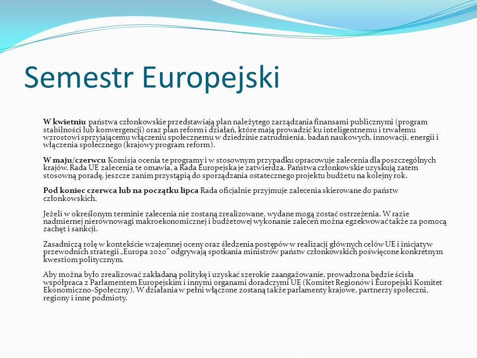 Semestr Europejski W kwietniu państwa członkowskie przedstawiają plan należytego zarządzania finansami publicznymi (program stabilności lub konwergencji) oraz plan reform i działań, które mają prowadzić ku inteligentnemu i trwałemu wzrostowi sprzyjającemu włączeniu społecznemu w dziedzinie zatrudnienia, badań naukowych, innowacji, energii i włączenia społecznego (krajowy program reform).