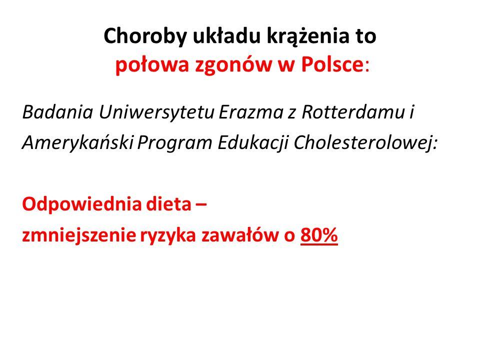 Choroby układu krążenia to połowa zgonów w Polsce: Badania Uniwersytetu Erazma z Rotterdamu i Amerykański Program Edukacji Cholesterolowej: Odpowiedni