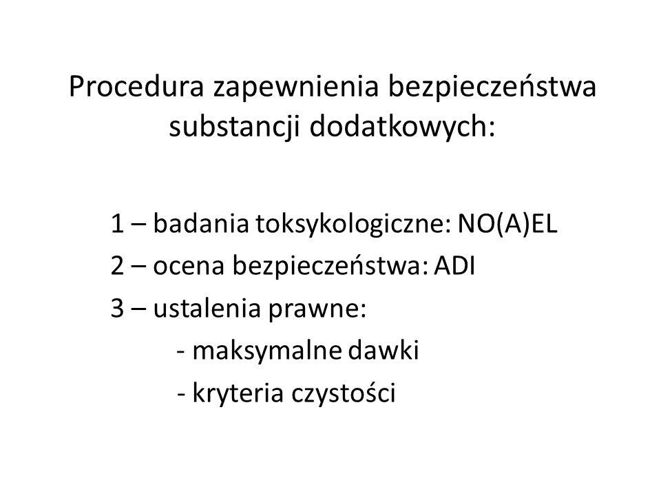 Procedura zapewnienia bezpieczeństwa substancji dodatkowych: 1 – badania toksykologiczne: NO(A)EL 2 – ocena bezpieczeństwa: ADI 3 – ustalenia prawne:
